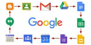 Google-apps-echopx